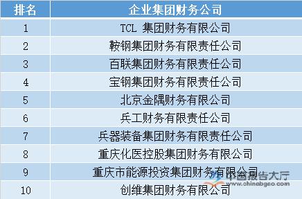 tcl公司组织与结构图