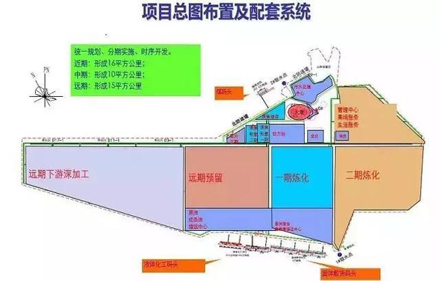 下图是浙江石化在鱼山岛上的炼化基地分布图,图上我们可以清楚的了解